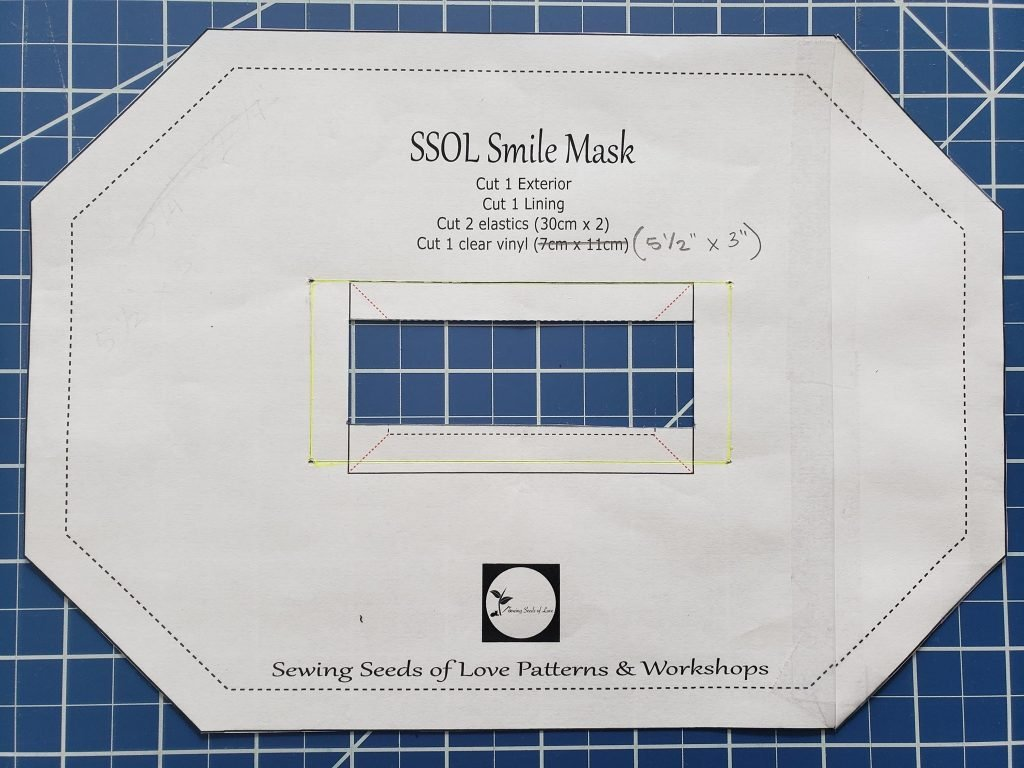 Communicator pattern mask